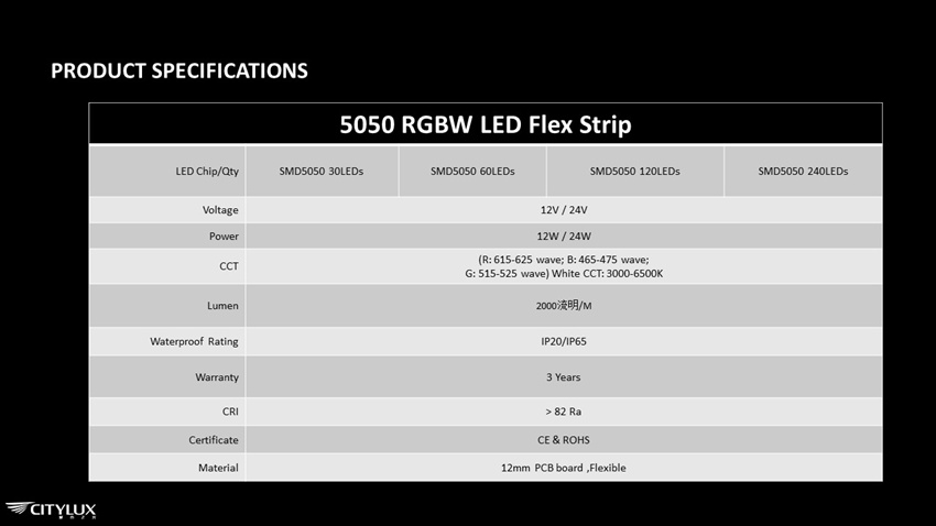 5050 RGBW LED Flex Strip Specifications